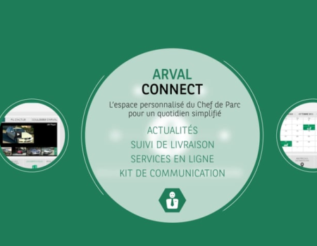 ARVAL BNP – Animation ARVAL CONNECT